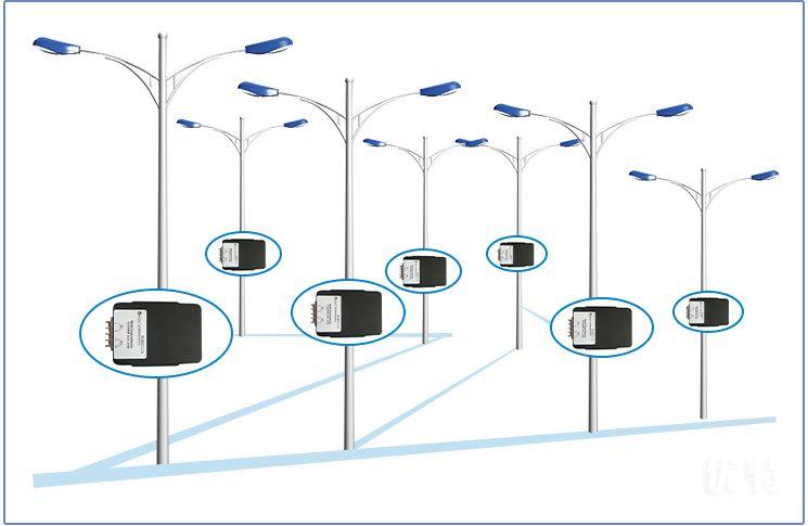 智能路灯综合管理系统